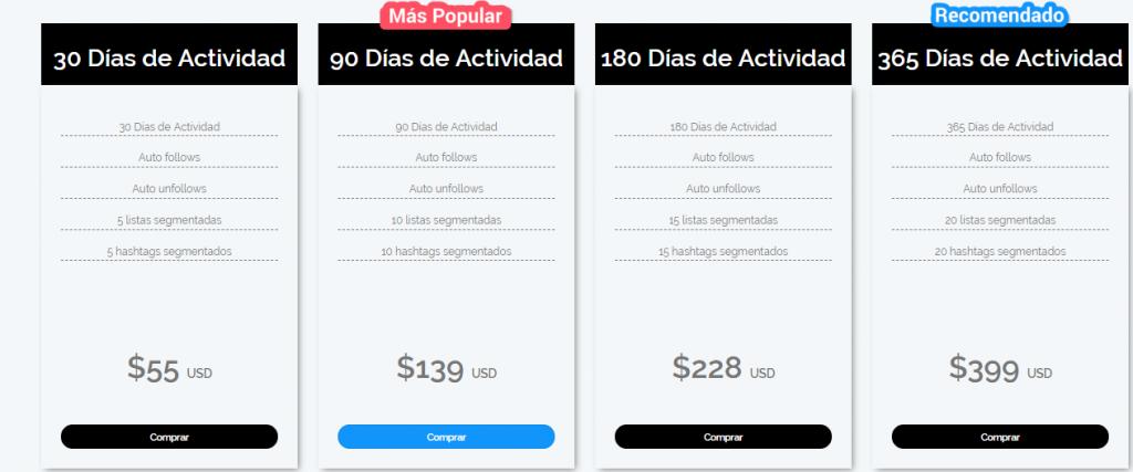 speedygram prices